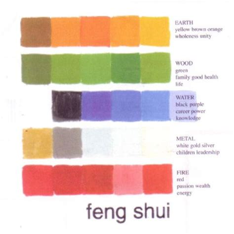 feng shui bedroom color chart feng shui bathroom feng shui color 187 bathroom design