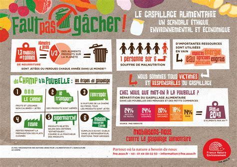 Tapis Vert D Eau 2480 by Le Gaspillage Alimentaire Un Scandale 233 Thique