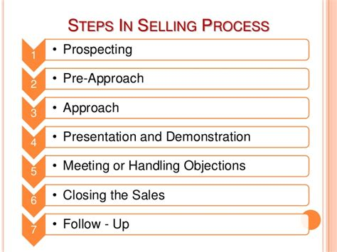 important steps in the home selling process selling process