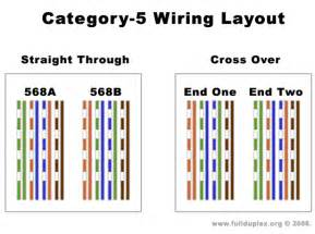 cat6 wiring diagram cat6 free engine image for user manual