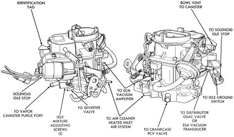 2 barrel carburetor diagram repair guides idle speed and mixture adjustments