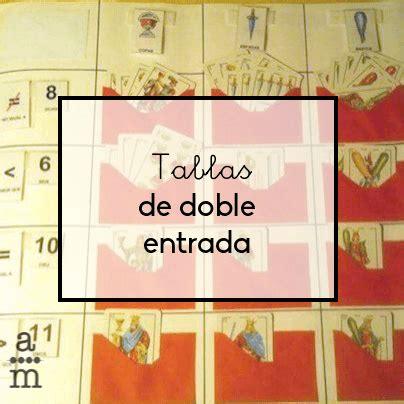 tabla de doble entrada tablas de doble entrada aprendiendo matem 225 ticas
