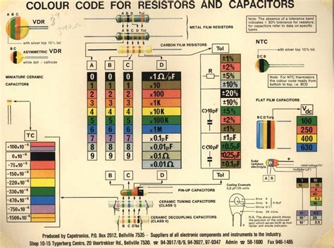 polyester capacitor chart color codes electronica color codes colors and the o jays