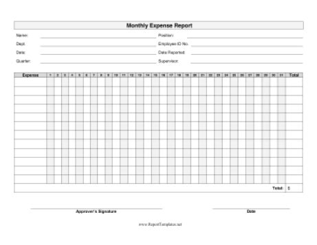 10 Expense Report Templates Word Excel Pdf Formats Monthly Expense Report Template