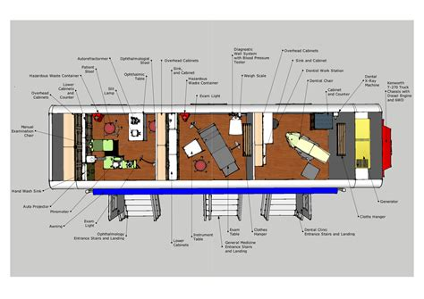 mobile clinic floor plan mobile general medicine optometry and dental facility