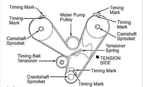 2004 Mitsubishi Endeavor Timing Belt Replacement 2004 Mitsubishi Endeavor Firing Order Diagram 2004 Pontiac