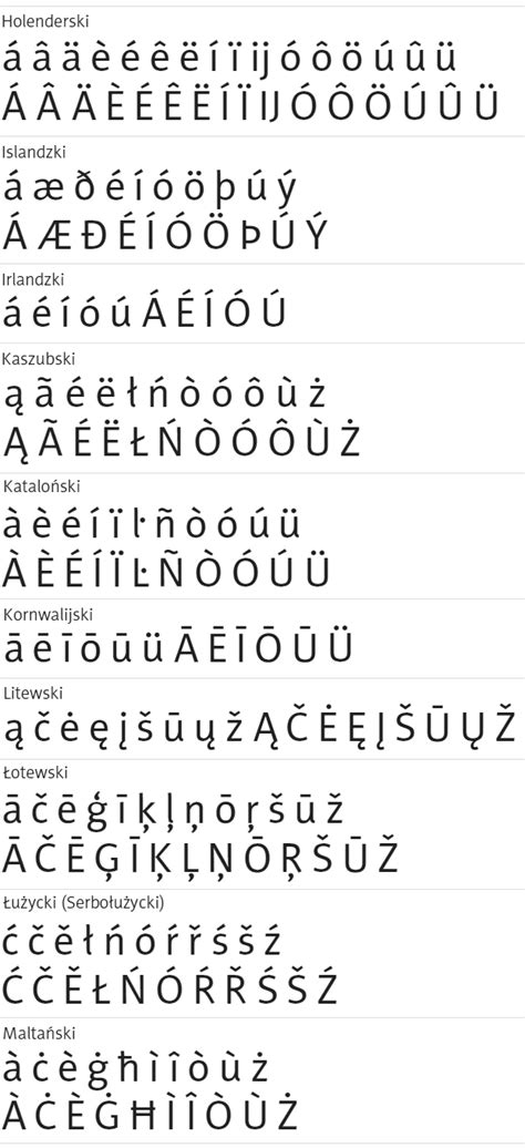 Polskie Fonty Online   Typografia ze smakiem