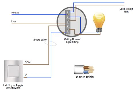 uk home lighting circuit diagrams wiring diagram with