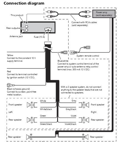 pioneer deh 11e wiring diagram 30 wiring diagram images
