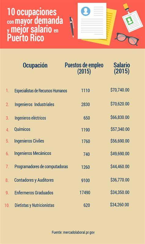 cuanto cobra una niera dinero sueldo salario 187 salario de una enfermera en puerto rico
