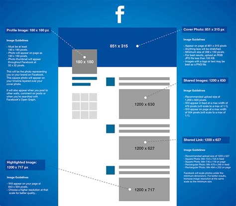 fb banner size 2016 social media image dimensions size guide nz web design