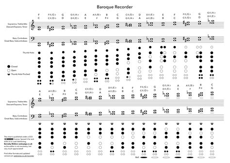 recorder finger chart recorder chart baroque and