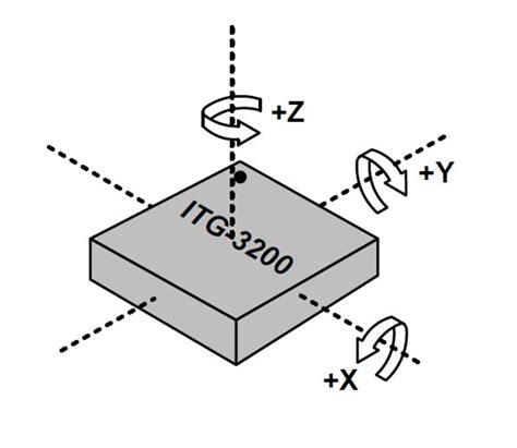 Gyro Sensor 3 Axis Grove 3 Axis Digital Gyro