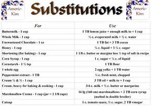 americkim s home food substitutions chart download free