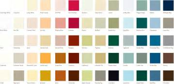 Home Depot Interior Paint Colors home depot paint colors interior submited images