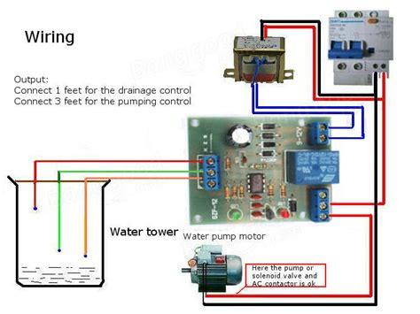 di commercio controllo partita iva scheda controllo livello liquido acqua regolatore con