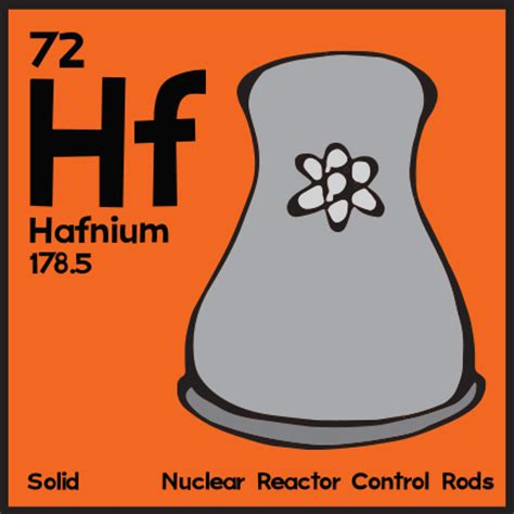 Hf Periodic Table by Poem Hafnium A Periodic Table Poem By Chicago Poet Janet
