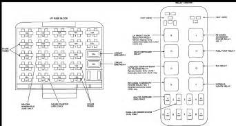 need to find 1992 buick park ave ultra diagrams for fuse panel