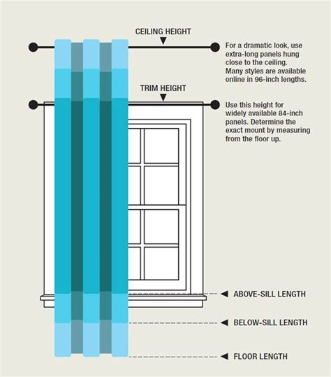 buying curtains measurements 17 best images about hayneedle buying guides on pinterest