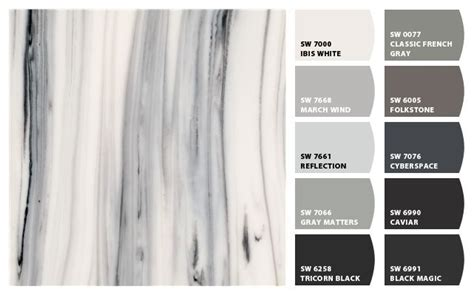 coordinating colors with slate gray let your countertops be the star by coordinating paint