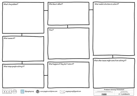 problem solving template creative process proboscis