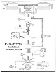 Aircraft Fuel System Transportation Safety Board Of Canada Aviation