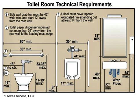 An Ada Compliant Chart For Height Of Bathroom Fixtures Ada Bathroom Fixtures