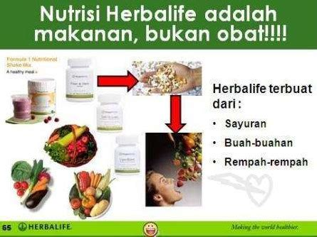 Cara Diet Turun Berat cara diet herbalife yang benar dan betul untuk turun berat