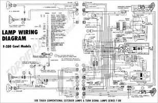 2001 ford f150 headlight wiring diagram wiring
