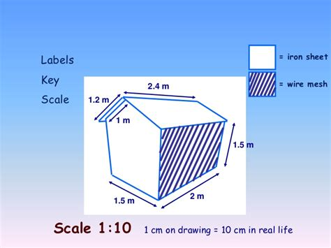 drawing to scale drawing 3d shapes to the scale