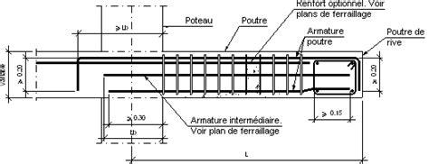 Mettre En Portafaux by Schema Poutre De Redressement