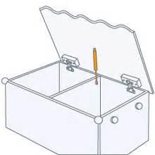 küchenschubladen ersatzteile stabilus gasdruckfedern schrankklappen deckel schubladen
