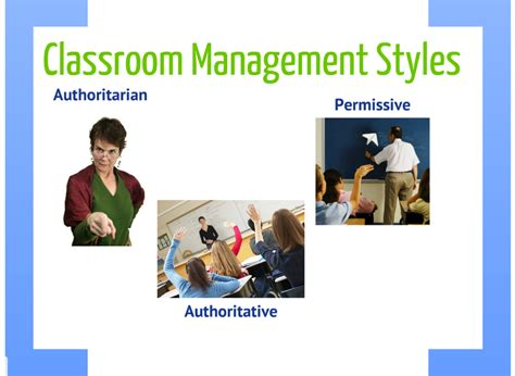 Classroom Management For Mba by My