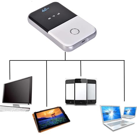 Router Wifi Portable 4g portable 3g 4g router lte 4g wireless router mobile wifi hotspot sim card slot for mobile phone