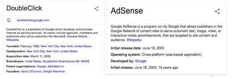 adsense doubleclick adx or adsense which is better will make you more money