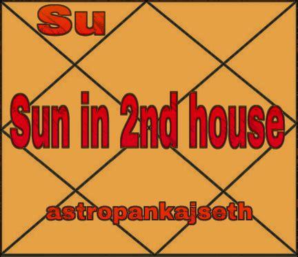 sun in 2nd house sun in second house astro pankaj seth