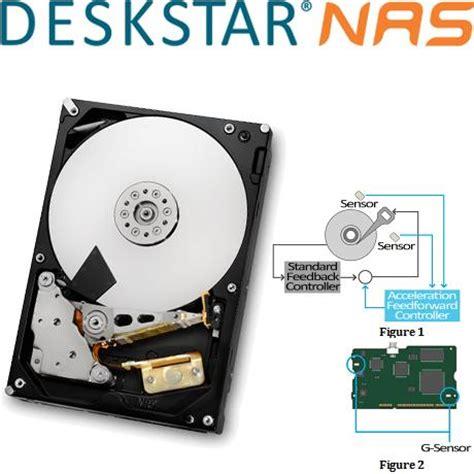 Hgst Hitachi Deskstar 3 5 Inch 6tb 7200rpm Sata Iii 128 Diskon hgst deskstar nas 3 5 inch 4tb 7200rpm sata iii 64mb cache drive kit