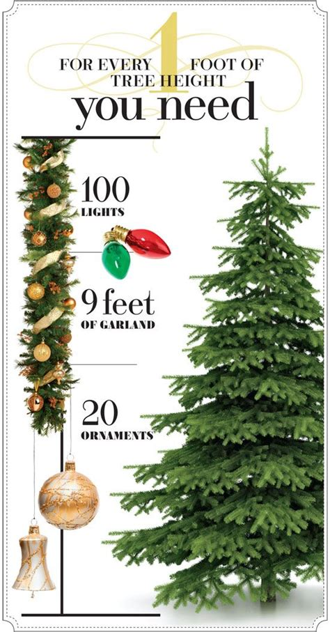 quot i need how many lights quot a guide to decorating your