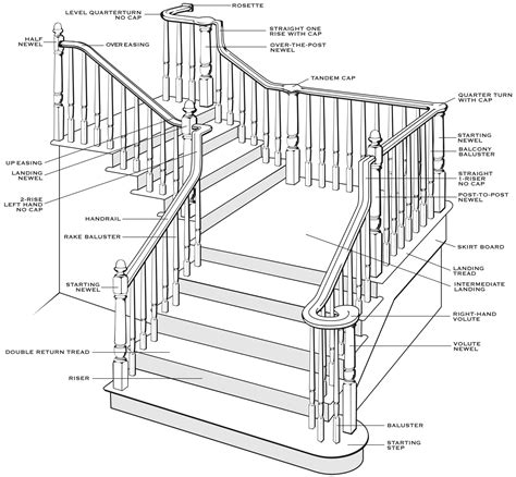 parts of a banister parts of stair railing design of your house its good