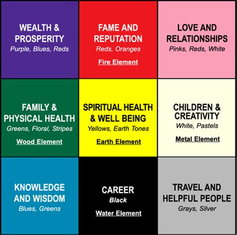 calming colours mental health the bagua in feng shui