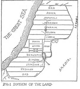 Ezekiel restoration prophecy chieftan amp land distributions