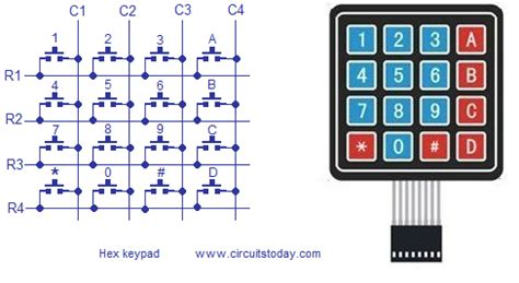 keyboard layout hex codes interfacing hex keypad to arduino full circuit diagram