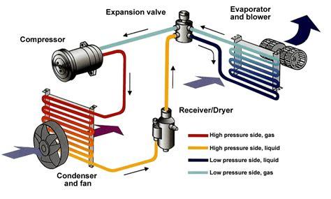 vw kit car wiring diagram vw bug wiring diagram wiring