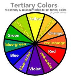what is tertiary colors pin by le small8 on tertiary colors