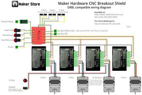 cnc breakout shield parts pack maker store pty