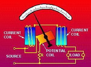 induktor ballast rangkaian r l c seri