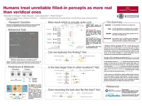 Scientific Poster Templates Science Adobe Illustrator Poster Template Scientific