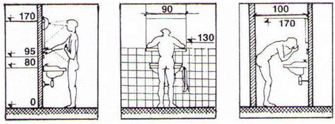 Bathroom Planner Guide Bathroom Ergonomics L Essenziale