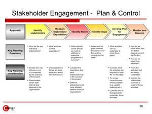 stakeholder engagement template transition transformation change