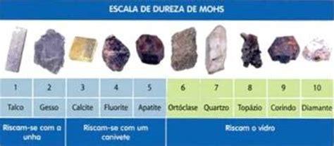 friedrich vilar mohs prof kau 234 costa o reinado do diamante estar 225 amea 231 ado